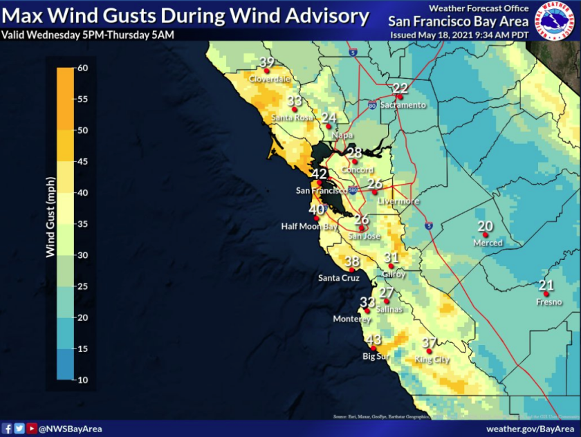 Gusts could hit 40-50 mph during the NWS wind advisory.