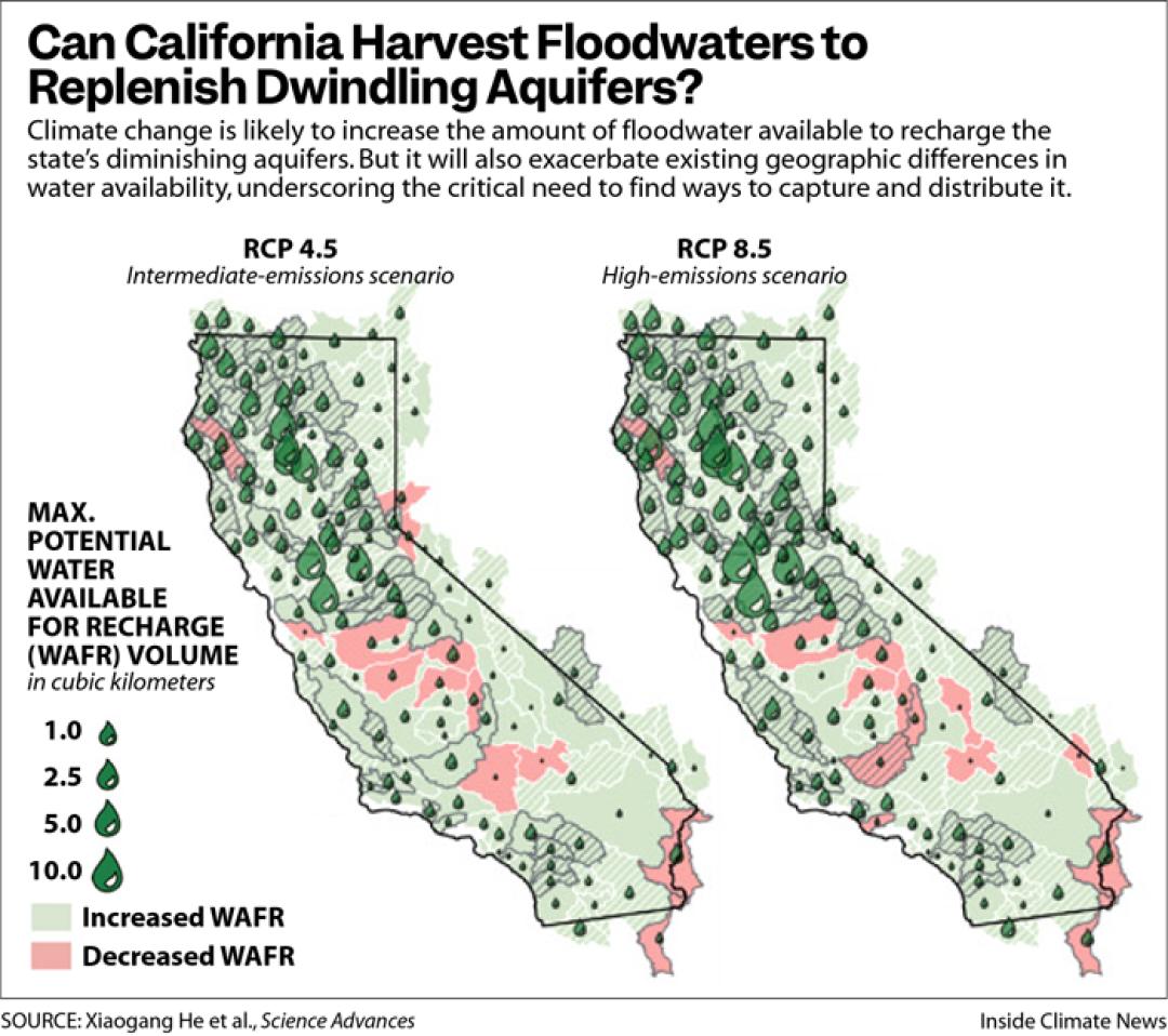 Floodwater harvesting illustration