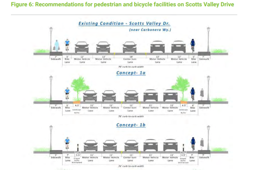 Concept plans for separating bike, pedestrian and vehicle traffic on Scotts Valley Drive