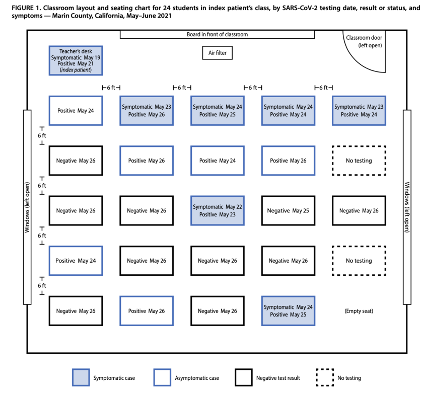 Classroom layout and seating chart for 24 students in index patient's class