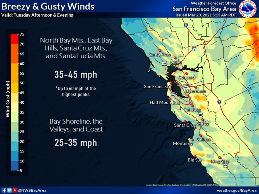 Wind gusts upward of 35 mph are expected Tuesday, March 23, into Wednesday, March 24, in the Santa Cruz Mountains.