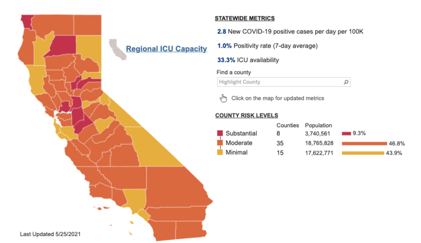 A map from the California Department of Public Health showing counties by Blueprint for a Safer Economy tier designation.