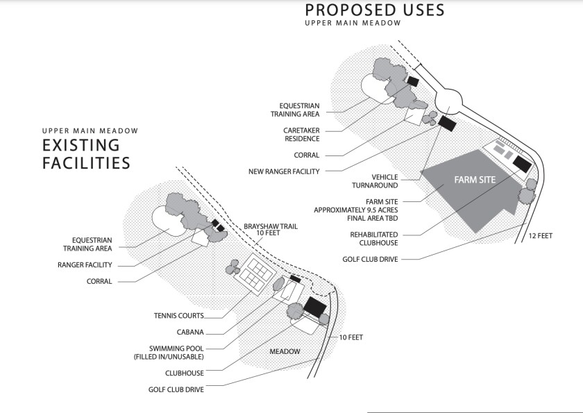 A diagram from the Pogonip Master Plan